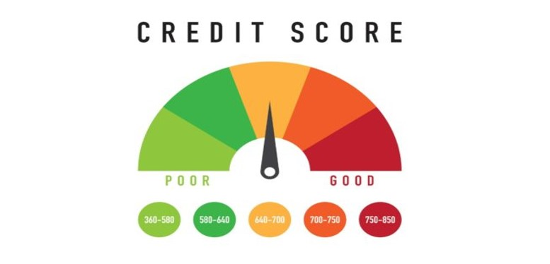 A 690 Credit Score: Is It Enough to Get Approved for a Consumer Loan?